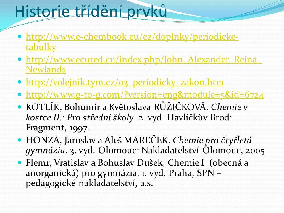 Historie třídění prvků http://www.e-chembook.eu/cz/doplnky/periodicke- tabulky http://www.e-chembook.eu/cz/doplnky/periodicke- tabulky http://www.ecured.cu/index.php/John_Alexander_Reina_ Newlands http://www.ecured.cu/index.php/John_Alexander_Reina_ Newlands http://volejnik.tym.cz/03_periodicky_zakon.htm http://www.g-to-g.com/?version=eng&module=5&id=6724 KOTLÍK, Bohumír a Květoslava RŮŽIČKOVÁ.