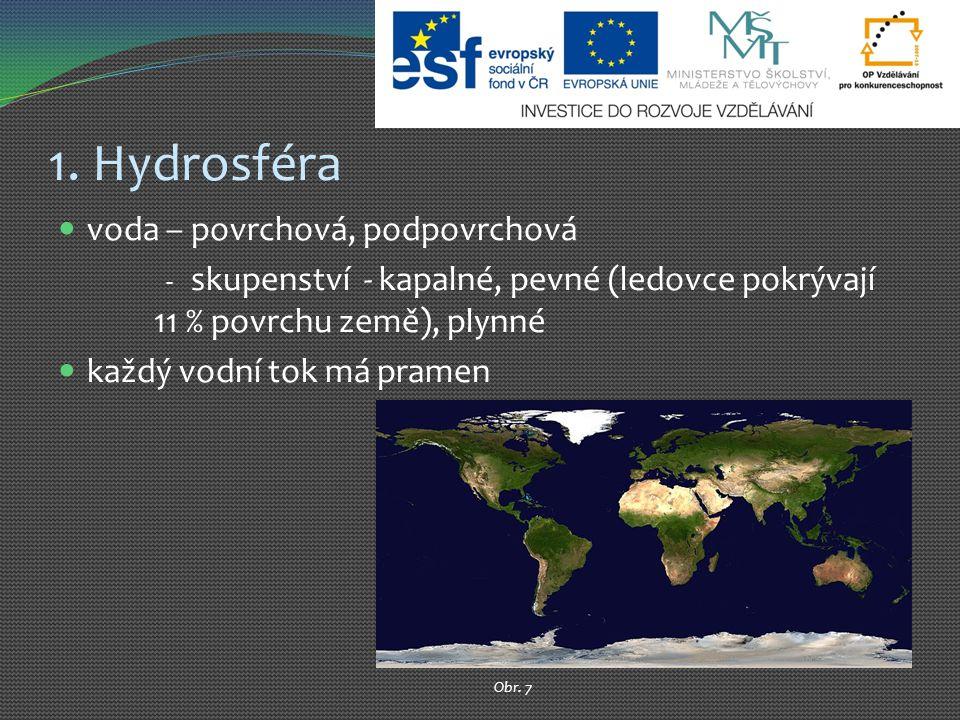 1. Hydrosféra voda – povrchová, podpovrchová - skupenství - kapalné, pevné (ledovce pokrývají 11 % povrchu země), plynné každý vodní tok má pramen Obr