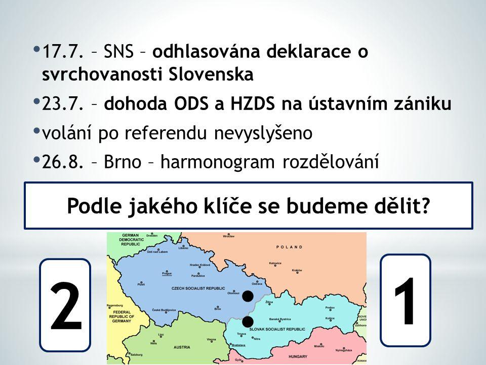 17.7. – SNS – odhlasována deklarace o svrchovanosti Slovenska 23.7.
