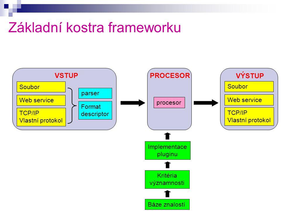 Základní kostra frameworku Soubor Web service TCP/IP Vlastní protokol parser Format descriptor procesor Soubor Web service TCP/IP Vlastní protokol Kritéria významnosti Implementace pluginu Báze znalostí VSTUPPROCESOR VÝSTUP