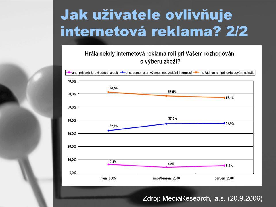 Jak uživatele ovlivňuje internetová reklama 2/2 Zdroj: MediaResearch, a.s. (20.9.2006)