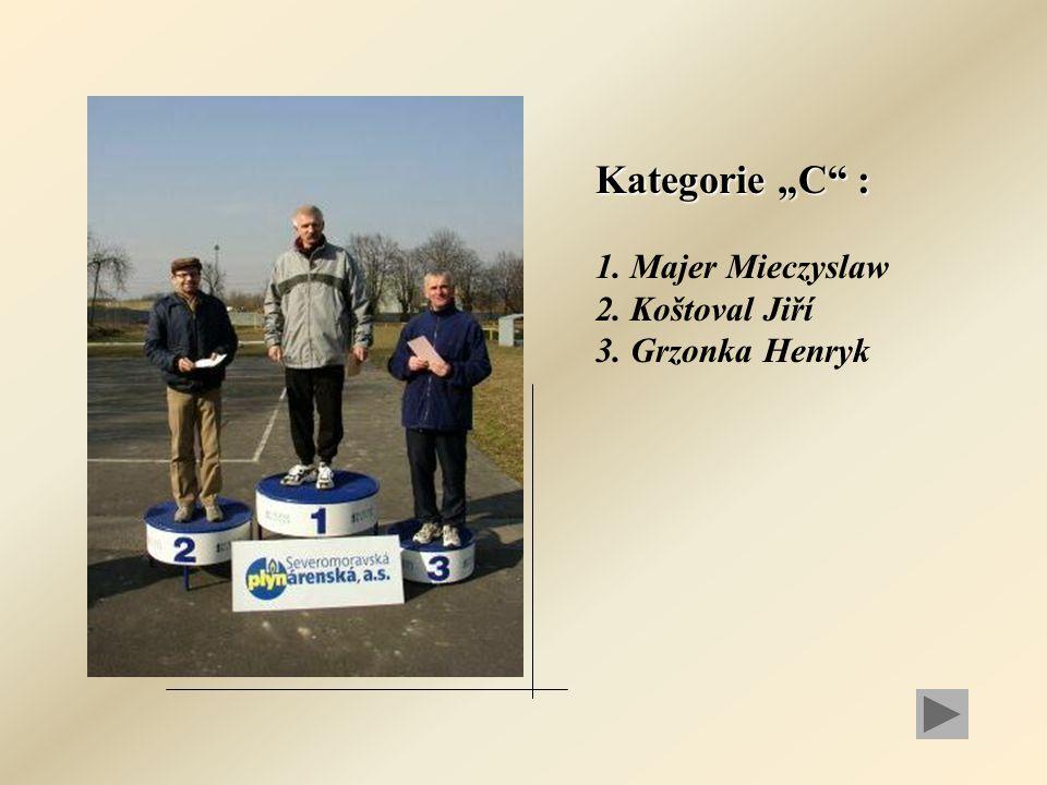 """Kategorie """"C : 1. Majer Mieczyslaw 2. Koštoval Jiří 3. Grzonka Henryk"""