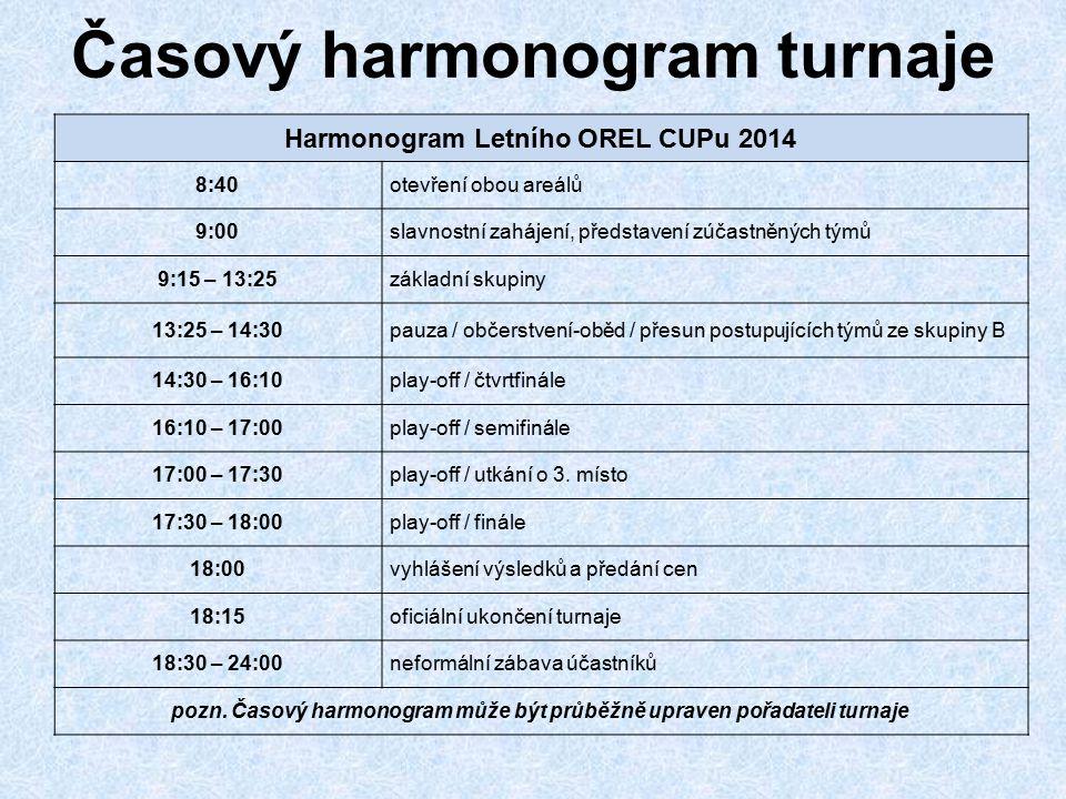 Časový harmonogram turnaje Harmonogram Letního OREL CUPu 2014 8:40otevření obou areálů 9:00slavnostní zahájení, představení zúčastněných týmů 9:15 – 1
