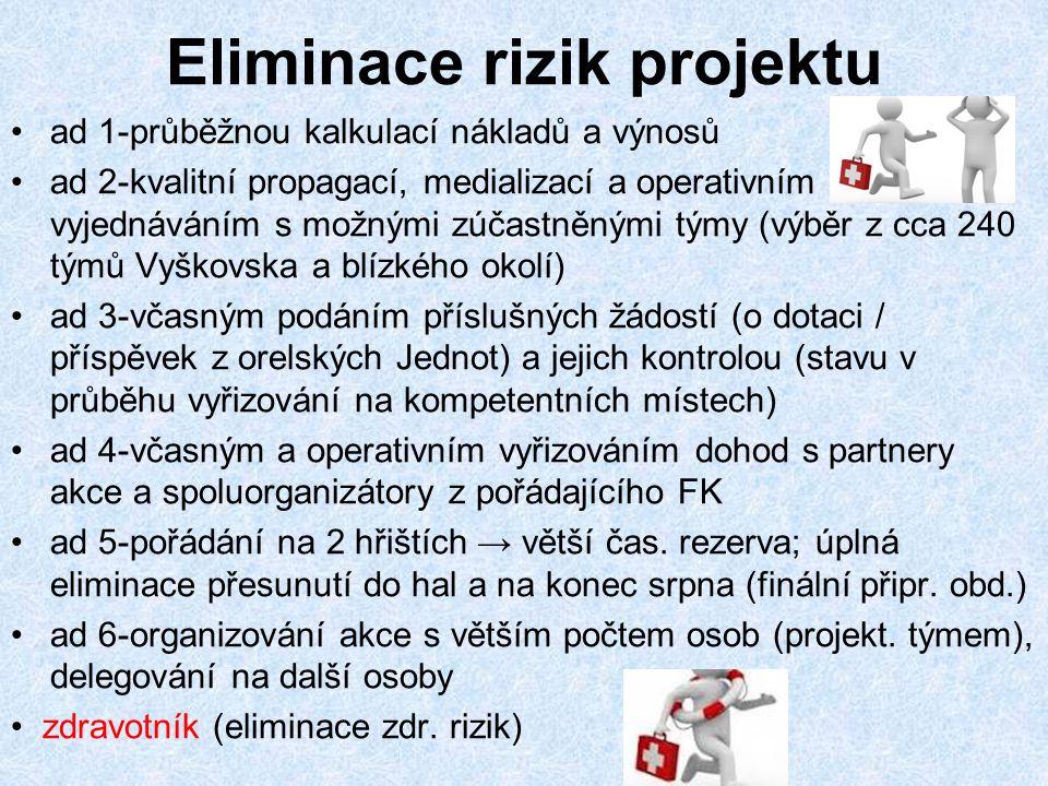 Eliminace rizik projektu ad 1-průběžnou kalkulací nákladů a výnosů ad 2-kvalitní propagací, medializací a operativním vyjednáváním s možnými zúčastněn