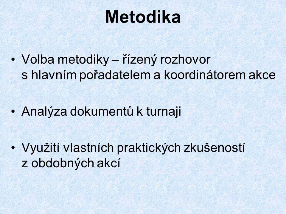 Metodika Volba metodiky – řízený rozhovor s hlavním pořadatelem a koordinátorem akce Analýza dokumentů k turnaji Využití vlastních praktických zkušeno
