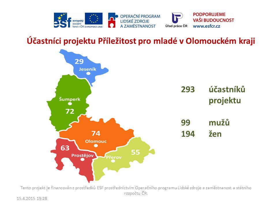 Tento projekt je financován z prostředků ESF prostřednictvím Operačního programu Lidské zdroje a zaměstnanost a státního rozpočtu ČR. Účastníci projek