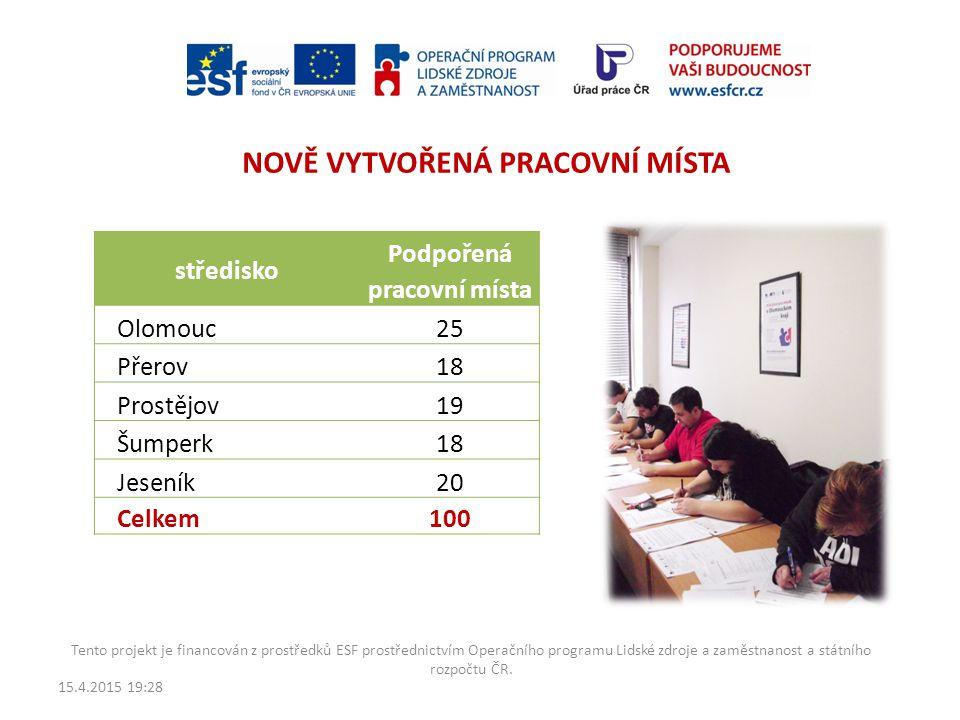 15.4.2015 19:30 Tento projekt je financován z prostředků ESF prostřednictvím Operačního programu Lidské zdroje a zaměstnanost a státního rozpočtu ČR.