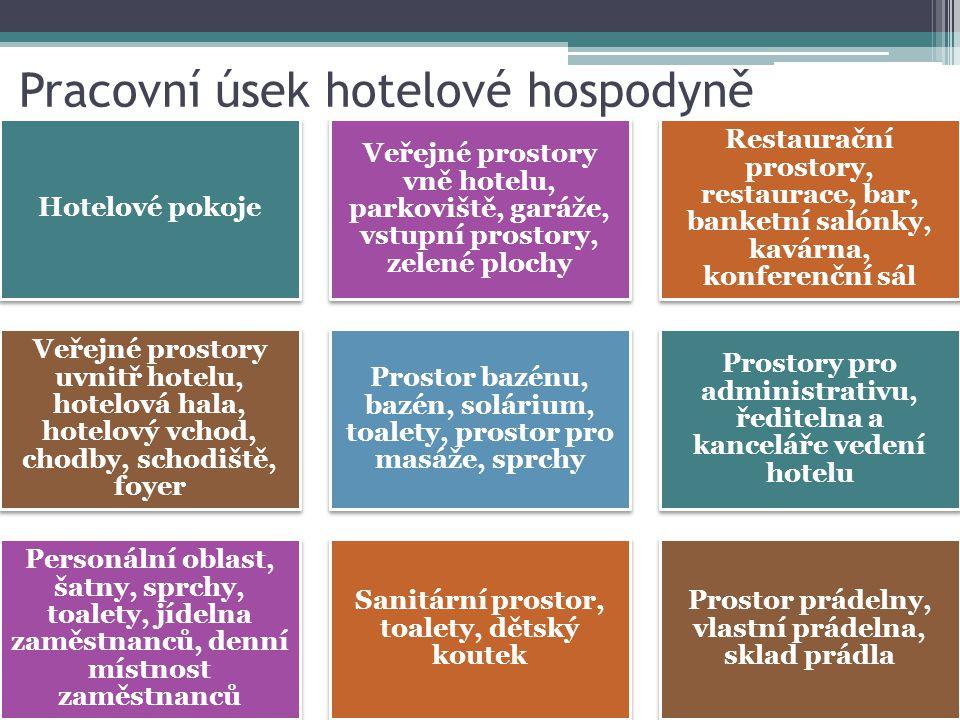 Činnost hotelové hospodyně Personální záležitosti Kontrola podřízených pracovníků, jejich čistota Spolupráce s vedoucím recepce