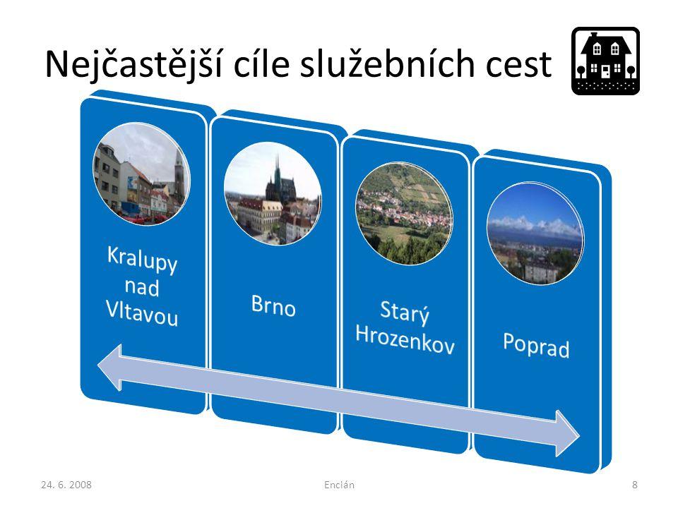 Nejčastější cíle služebních cest 24. 6. 20088Encián
