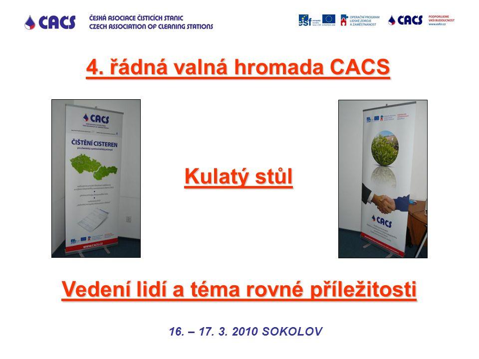 4. řádná valná hromada CACS 16. – 17. 3.