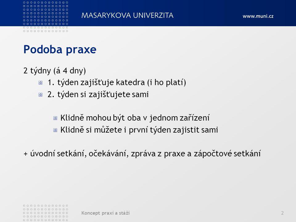 Koncept praxí a stáží2 Podoba praxe 2 týdny (á 4 dny) 1.