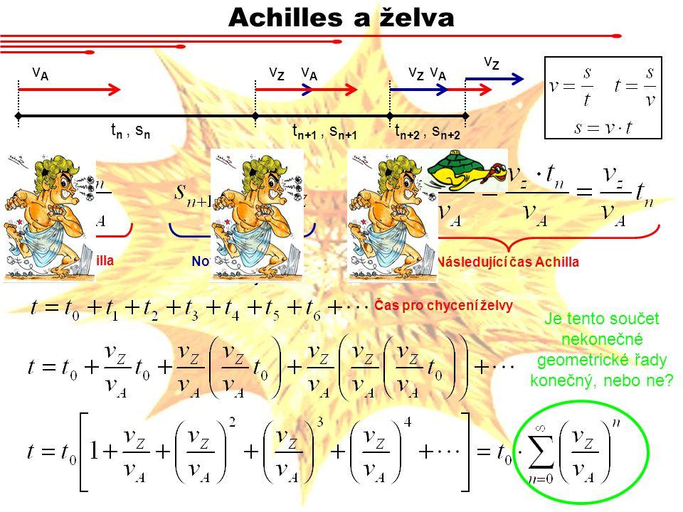 Achilles a želva t n, s n vAvA vZvZ t n+1, s n+1 vAvA vZvZ t n+2, s n+2 vAvA vZvZ Čas Achilla Nová vzdálenost želvy Následující čas Achilla Čas pro chycení želvy Je tento součet nekonečné geometrické řady konečný, nebo ne?