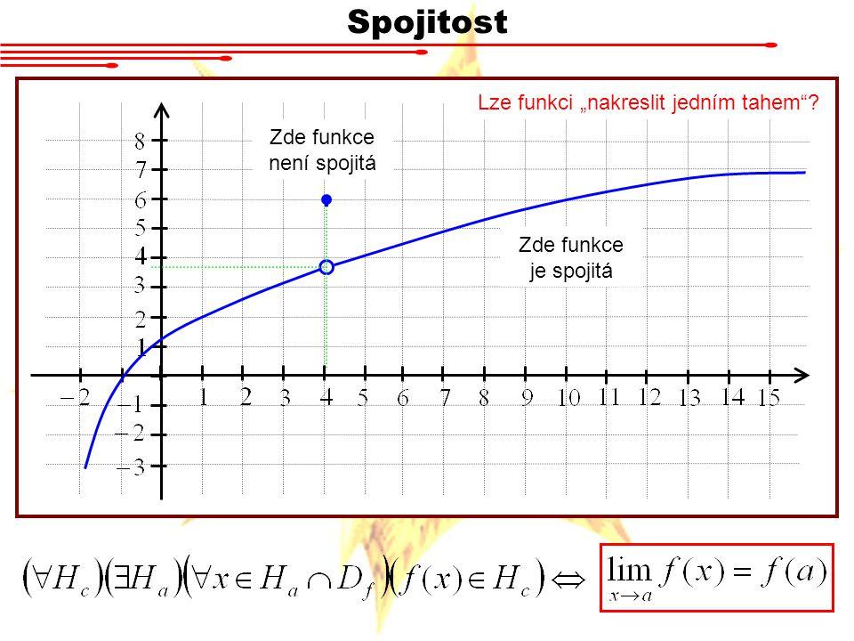 """Spojitost Lze funkci """"nakreslit jedním tahem ? Zde funkce není spojitá Zde funkce je spojitá"""