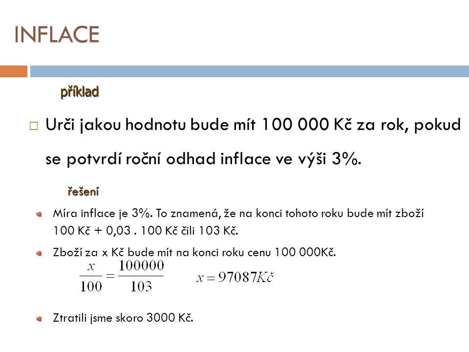 INFLACE  Urči jakou hodnotu bude mít 100 000 Kč za rok, pokud se potvrdí roční odhad inflace ve výši 3%. příklad řešení Míra inflace je 3%. To znamen