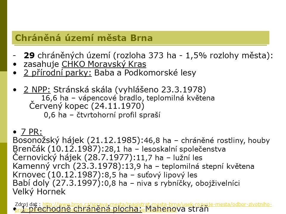 - 29 chráněných území (rozloha 373 ha - 1,5% rozlohy města): zasahuje CHKO Moravský Kras 2 přírodní parky: Baba a Podkomorské lesy 2 NPP: Stránská ská