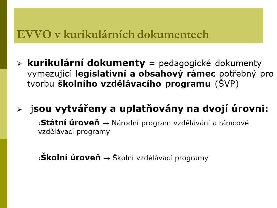 EVVO v kurikulárních dokumentech  kurikulární dokumenty = pedagogické dokumenty vymezující legislativní a obsahový rámec potřebný pro tvorbu školního