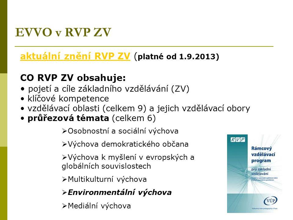EVVO v RVP ZV aktuální znění RVP ZVaktuální znění RVP ZV ( platné od 1.9.2013) CO RVP ZV obsahuje: pojetí a cíle základního vzdělávání (ZV) klíčové ko