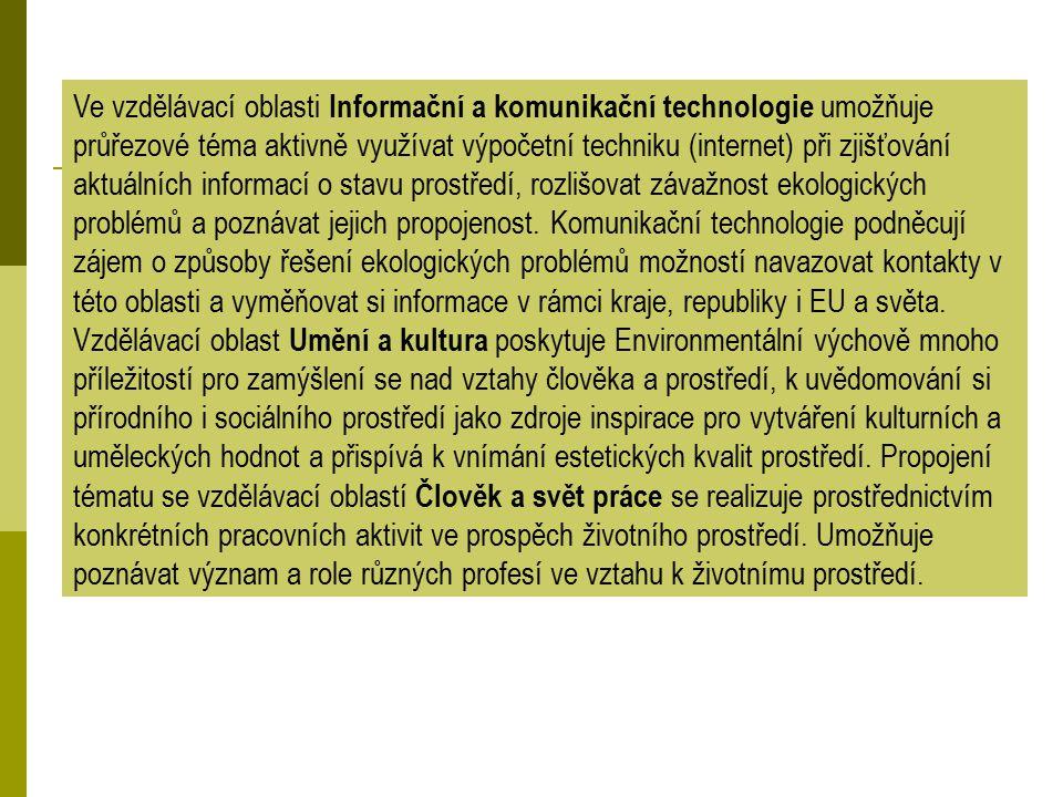 Ve vzdělávací oblasti Informační a komunikační technologie umožňuje průřezové téma aktivně využívat výpočetní techniku (internet) při zjišťování aktuá