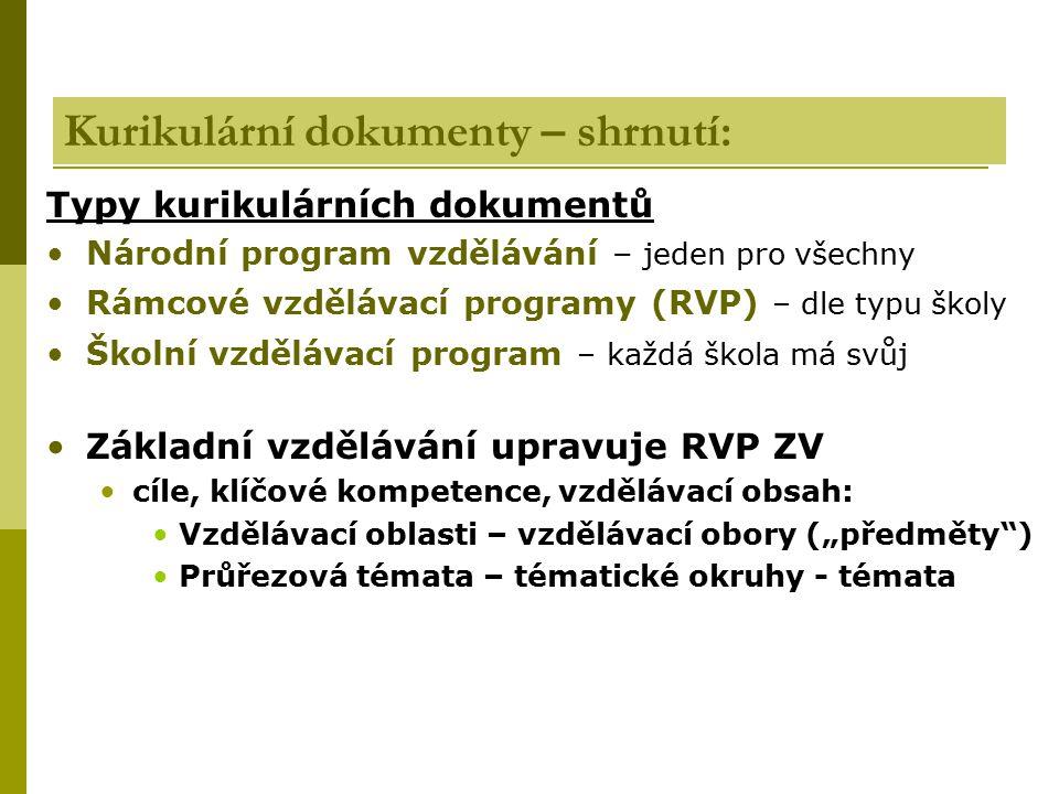 Kurikulární dokumenty – shrnutí: Typy kurikulárních dokumentů Národní program vzdělávání – jeden pro všechny Rámcové vzdělávací programy (RVP) – dle t