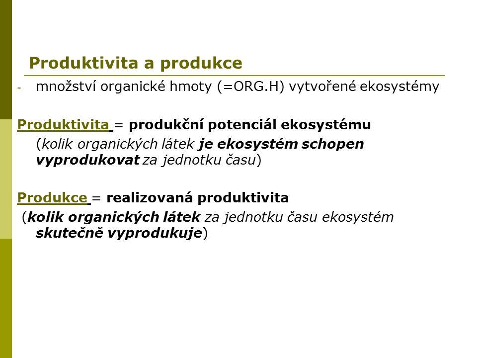 - množství organické hmoty (=ORG.H) vytvořené ekosystémy Produktivita = produkční potenciál ekosystému (kolik organických látek je ekosystém schopen v
