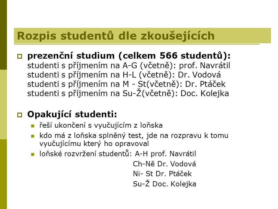 Rozpis studentů dle zkoušejících  prezenční studium (celkem 566 studentů): studenti s příjmením na A-G (včetně): prof. Navrátil studenti s příjmením