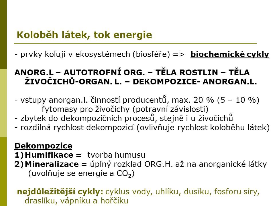 - prvky kolují v ekosystémech (biosféře) => biochemické cykly ANORG.L – AUTOTROFNÍ ORG. – TĚLA ROSTLIN – TĚLA ŽIVOČICHŮ-ORGAN. L. – DEKOMPOZICE- ANORG