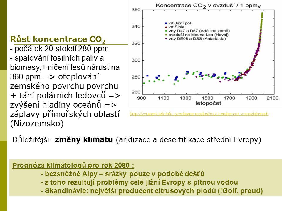 Růst koncentrace CO 2 - počátek 20.století 280 ppm - spalování fosilních paliv a biomasy,+ ničení lesů nárůst na 360 ppm => oteplování zemského povrch
