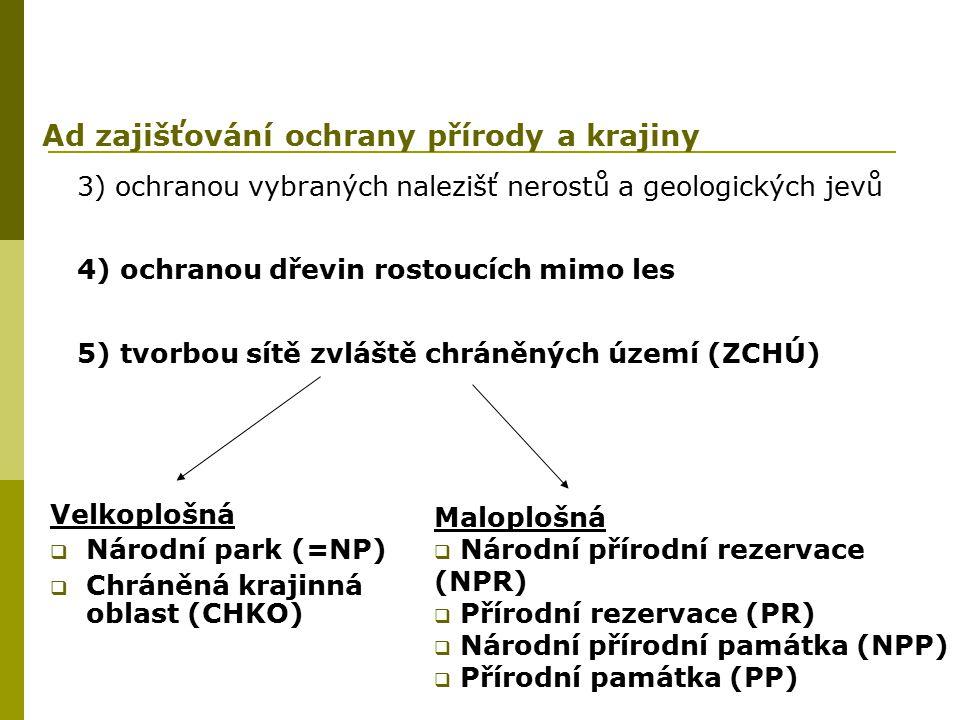 3) ochranou vybraných nalezišť nerostů a geologických jevů 4) ochranou dřevin rostoucích mimo les 5) tvorbou sítě zvláště chráněných území (ZCHÚ) Ad z