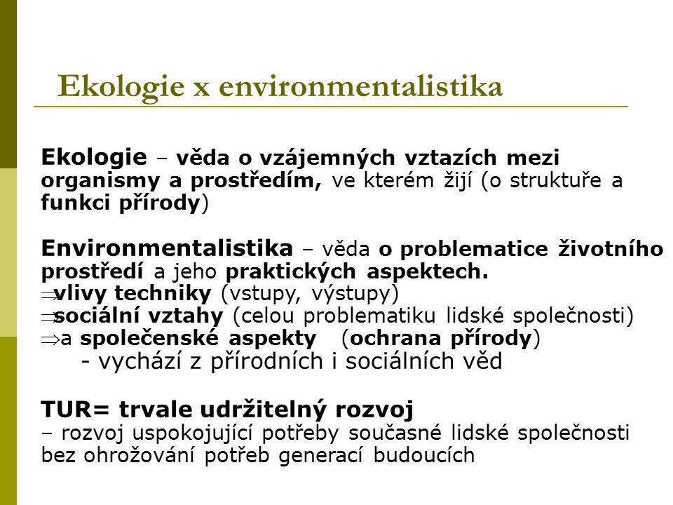 Ekologie – věda o vzájemných vztazích mezi organismy a prostředím, ve kterém žijí (o struktuře a funkci přírody) Environmentalistika – věda o problema