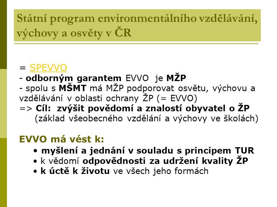 = SPEVVOSPEVVO - odborným garantem EVVO je MŽP - spolu s MŠMT má MŽP podporovat osvětu, výchovu a vzdělávání v oblasti ochrany ŽP (= EVVO) => Cíl: zvý