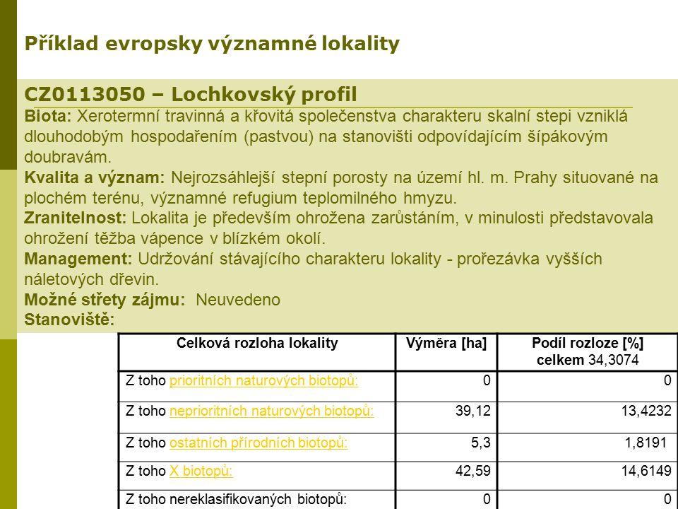 CZ0113050 – Lochkovský profil Biota: Xerotermní travinná a křovitá společenstva charakteru skalní stepi vzniklá dlouhodobým hospodařením (pastvou) na