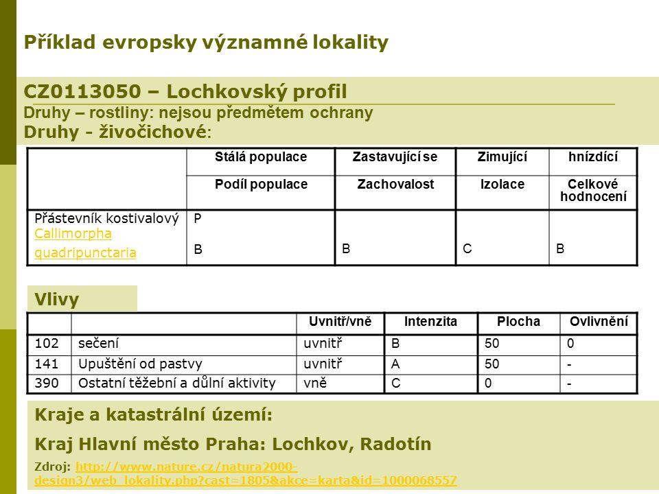 CZ0113050 – Lochkovský profil Druhy – rostliny: nejsou předmětem ochrany Druhy - živočichové : Příklad evropsky významné lokality Stálá populaceZastav