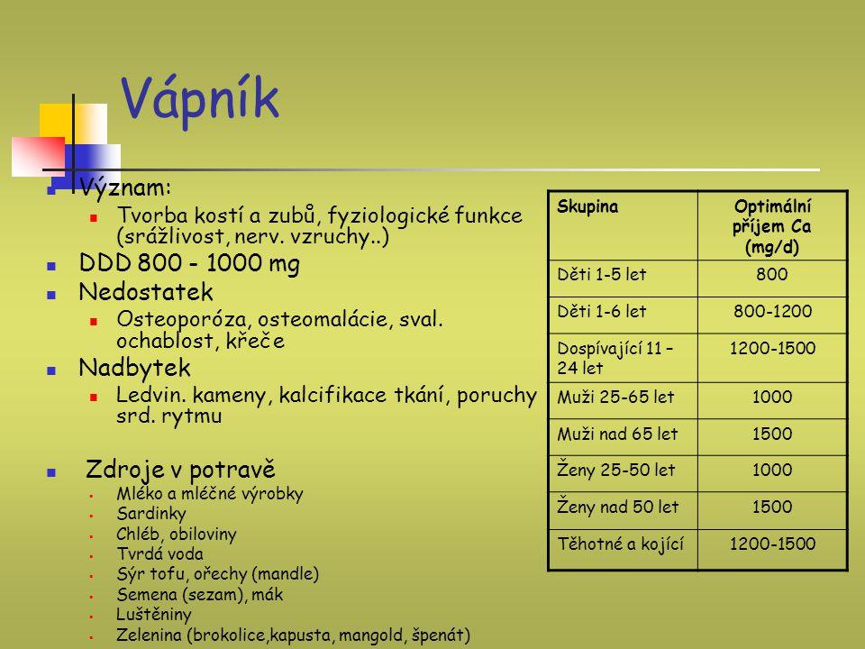Vápník Význam: Tvorba kostí a zubů, fyziologické funkce (srážlivost, nerv. vzruchy..) DDD 800 - 1000 mg Nedostatek Osteoporóza, osteomalácie, sval. oc
