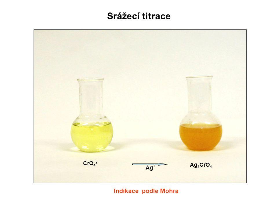 Vliv součinu rozpustnosti na indikaci – po přidání odměrného roztoku (č.2) se sraženina indikátoru a odměrného roztoku – Ag 2 CrO 4 – rozpadá ve prospěch sraženiny vzorku a odměrného roztoku - AgCl - ( má vyšší součin rozpustnosti) 1 2 4 3 Srážecí titrace – podle Mohra (stanovení chloridů)