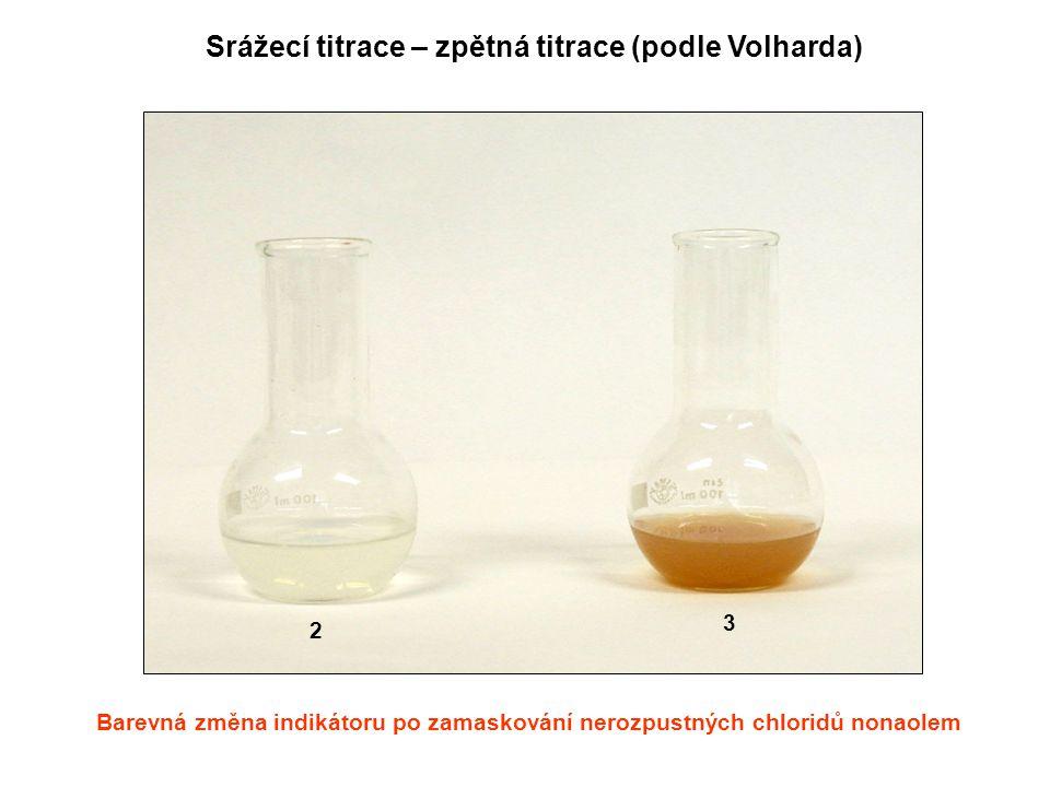 Barevná změna indikátoru po zamaskování nerozpustných chloridů nonaolem 2 3 Srážecí titrace – zpětná titrace (podle Volharda)