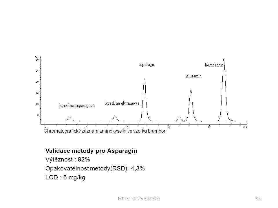 HPLC derivatizace49 Chromatografický záznam aminokyselin ve vzorku brambor Validace metody pro Asparagin Výtěžnost : 92% Opakovatelnost metody(RSD): 4