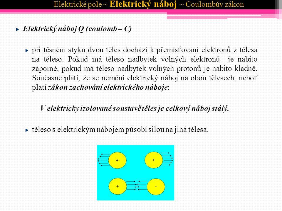 Coulombův zákon Elektrická síla F e je mírou vzájemného silového působení elektricky nabitých těles.