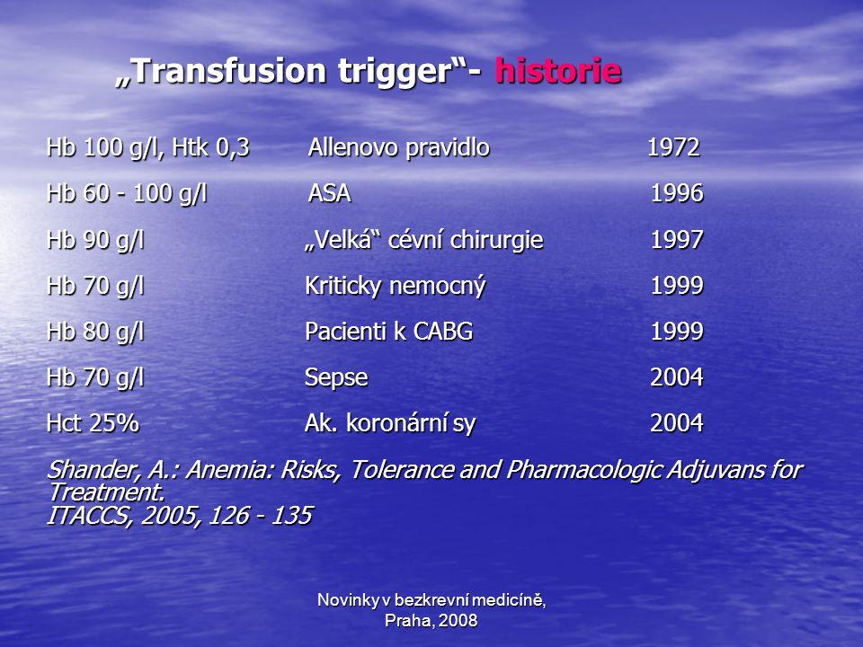 """Novinky v bezkrevní medicíně, Praha, 2008 """"Transfusion trigger - historie Hb 100 g/l, Htk 0,3 Allenovo pravidlo 1972 Hb 60 - 100 g/l ASA 1996 Hb 90 g/l""""Velká cévní chirurgie 1997 Hb 70 g/lKriticky nemocný 1999 Hb 80 g/lPacienti k CABG 1999 Hb 70 g/lSepse 2004 Hct 25% Ak."""