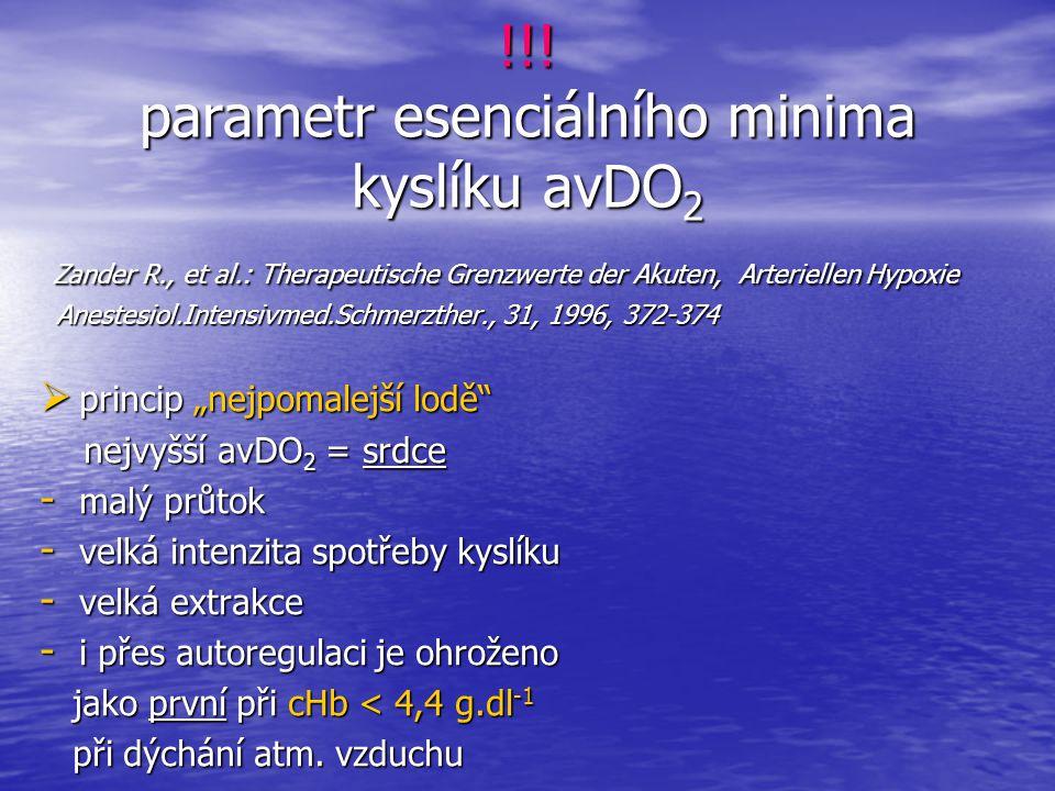 !!! parametr esenciálního minima kyslíku avDO 2 Zander R., et al.: Therapeutische Grenzwerte der Akuten, Arteriellen Hypoxie Zander R., et al.: Therap