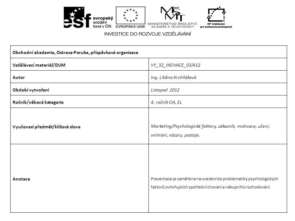 Marketing Psychologické faktory ovlivňující zákazníka CZ.1.07/1.5.00/34.0025 Projekt je financován z prostředků ESF prostřednictvím Operačního programu Vzdělávání pro konkurenceschopnost a státním rozpočtem České republiky.