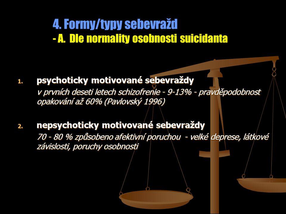 4. Formy/typy sebevražd - A. Dle normality osobnosti suicidanta 1. psychoticky motivované sebevraždy v prvních deseti letech schizofrenie - 9-13% - pr
