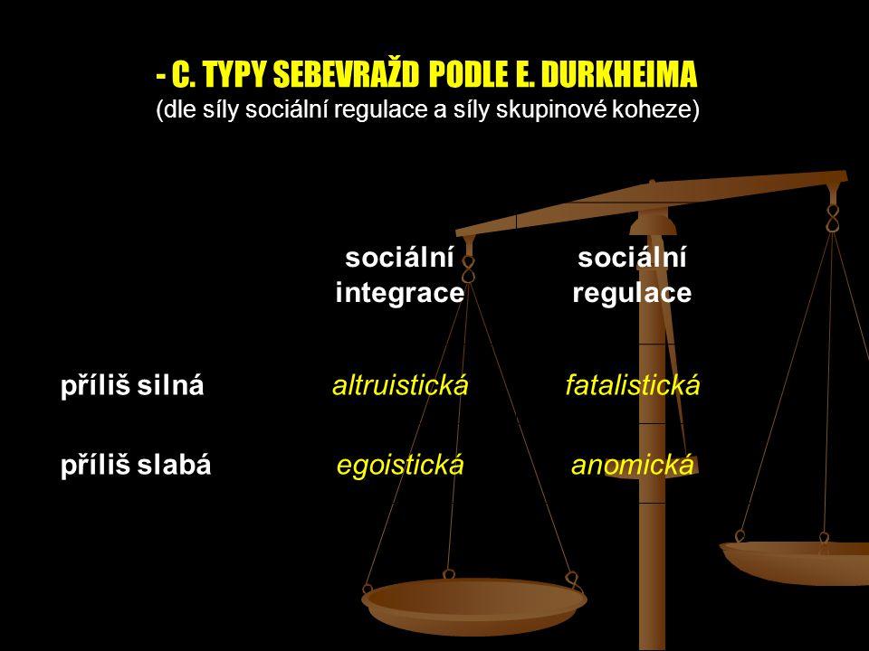 - C. TYPY SEBEVRAŽD PODLE E. DURKHEIMA (dle síly sociální regulace a síly skupinové koheze) sociální integrace sociální regulace příliš silnáaltruisti