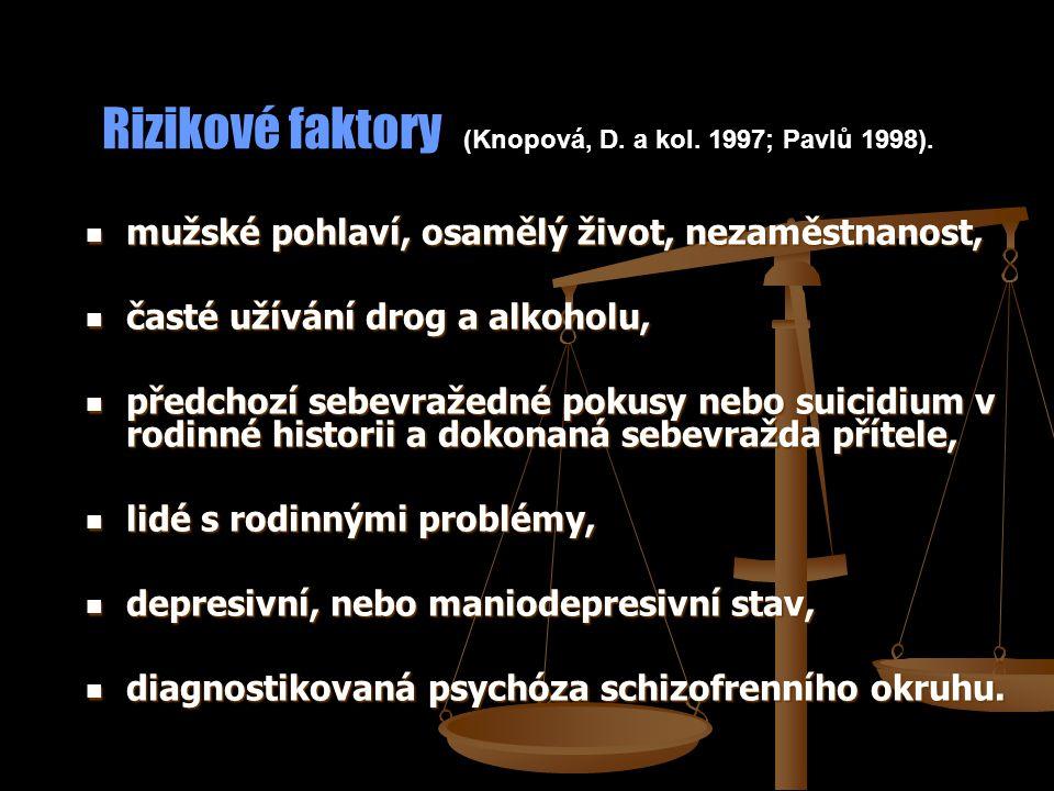 Rizikové faktory (Knopová, D. a kol. 1997; Pavlů 1998). mužské pohlaví, osamělý život, nezaměstnanost, mužské pohlaví, osamělý život, nezaměstnanost,