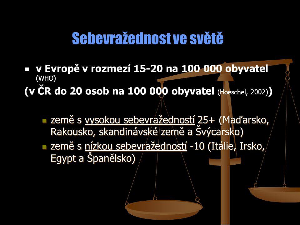 Sebevražednost ve světě v Evropě v rozmezí 15-20 na 100 000 obyvatel (WHO) (v ČR do 20 osob na 100 000 obyvatel (Hoeschel, 2002) ) země s vysokou sebe