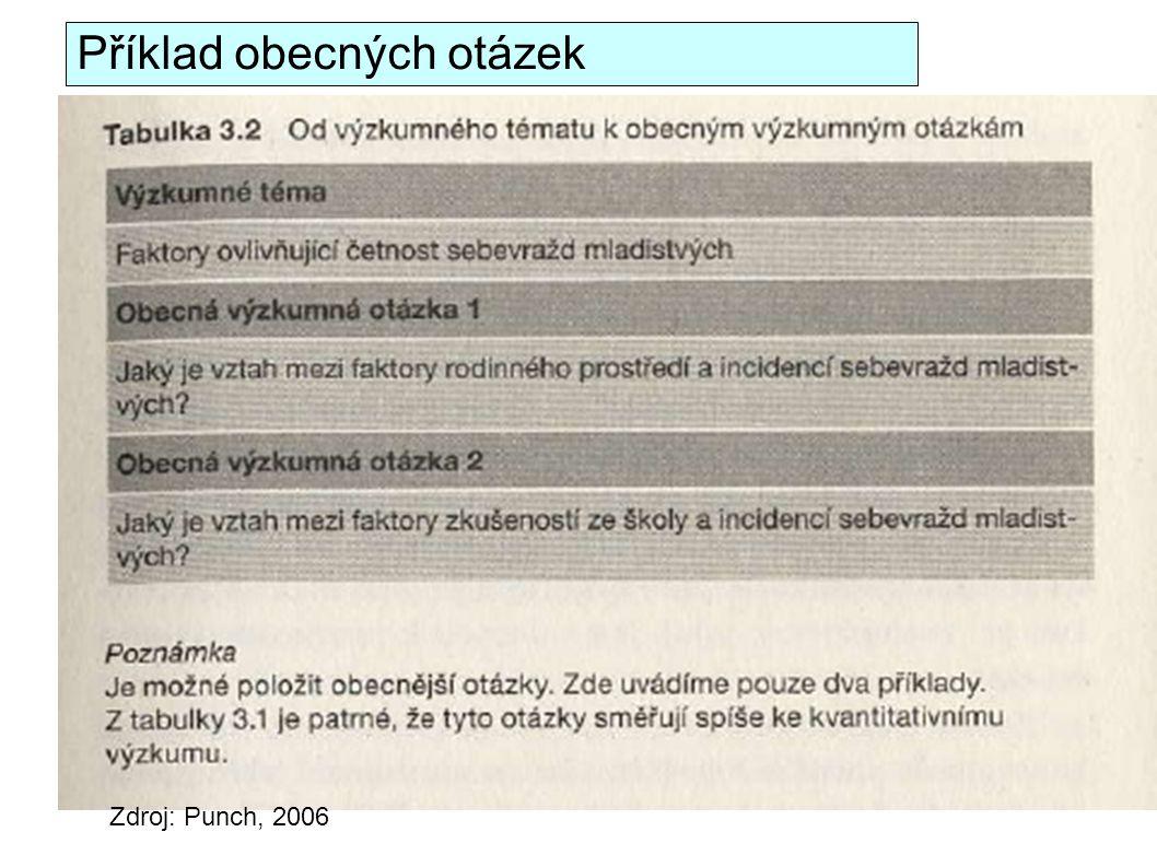 Zdroj: Punch, 2006 Příklad obecných otázek