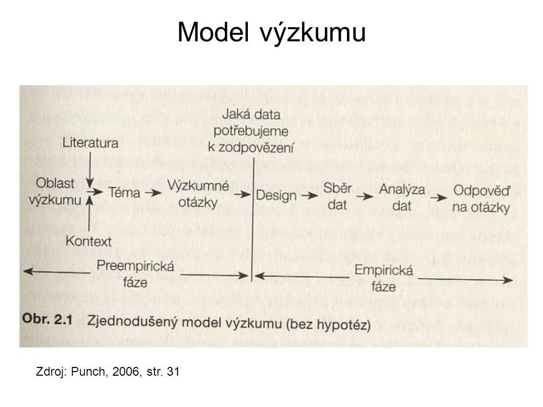 Model výzkumu Zdroj: Punch, 2006, str. 31