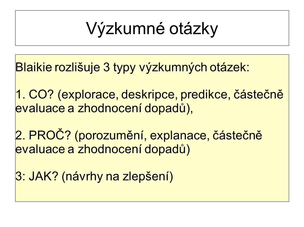 Výzkumné otázky Blaikie rozlišuje 3 typy výzkumných otázek: 1. CO? (explorace, deskripce, predikce, částečně evaluace a zhodnocení dopadů), 2. PROČ? (