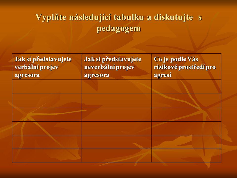 Vyplňte následující tabulku a diskutujte s pedagogem Jak si představujete verbální projev agresora Jak si představujete neverbální projev agresora Co je podle Vás rizikové prostředí pro agresi
