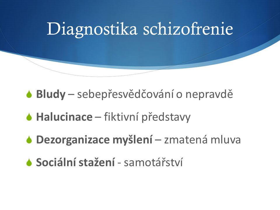 Diagnostika schizofrenie  Bludy – sebepřesvědčování o nepravdě  Halucinace – fiktivní představy  Dezorganizace myšlení – zmatená mluva  Sociální stažení - samotářství