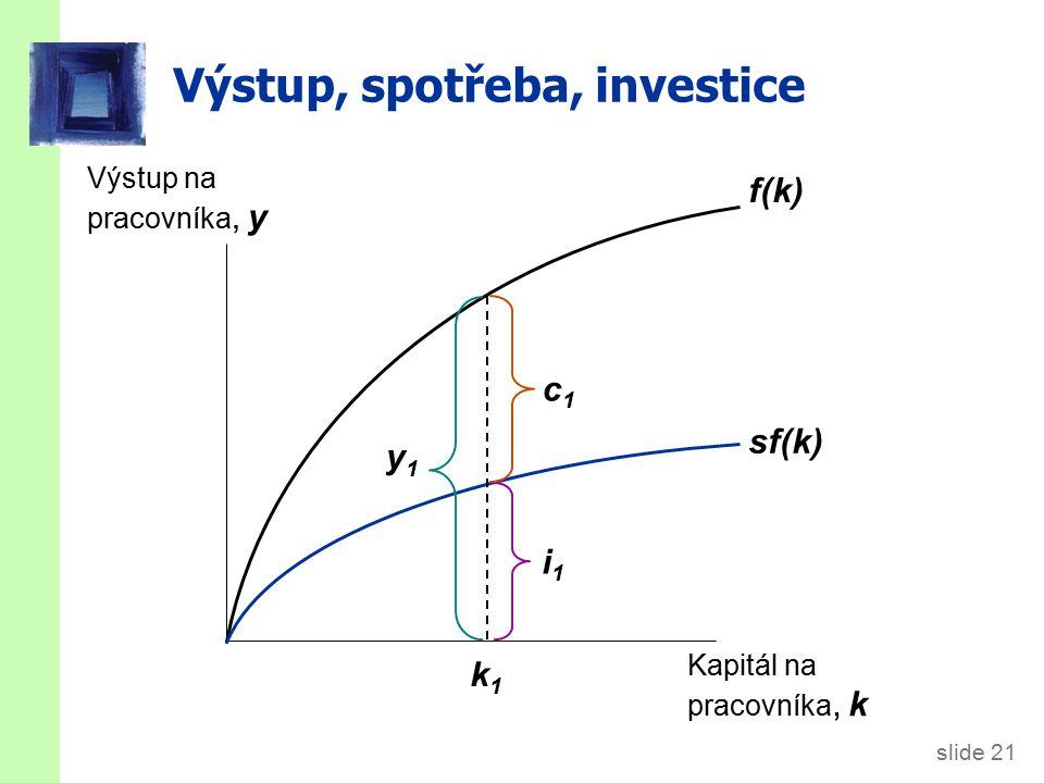 slide 21 Výstup, spotřeba, investice Výstup na pracovníka, y Kapitál na pracovníka, k f(k) sf(k) k1k1 y1y1 i1i1 c1c1